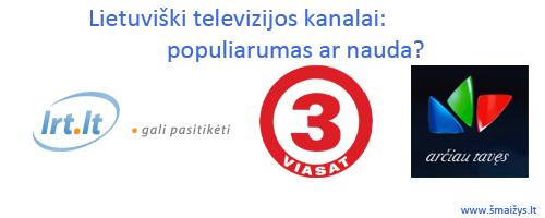 Televizijos Kanalai
